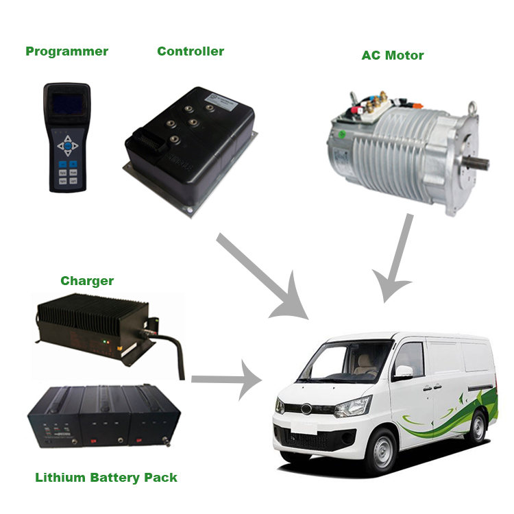 50kw/ 80kw/ 100kw /200kw Electric Vehicle conversion / Electric truck conversion / electric bus kit
