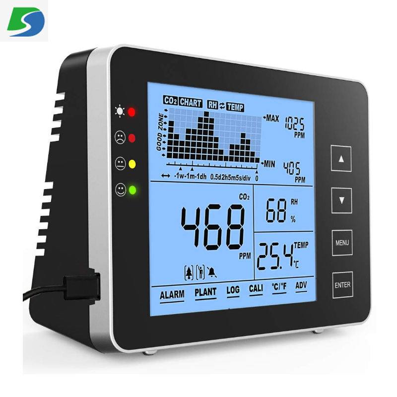 IAQ indoor air quality CO2 MONITOR 0-5000 PPM co2 meter for greenhouse and home
