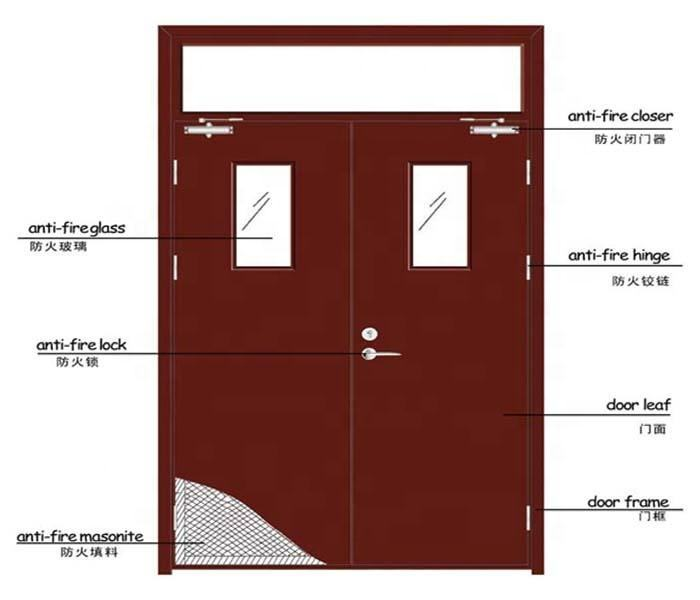 Fire Proof Door Fire Rated Doors Wooden With Frame Solid Wood Doors From Malaysia