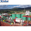 Gold Mining Machine / Mineral Processing Equipment