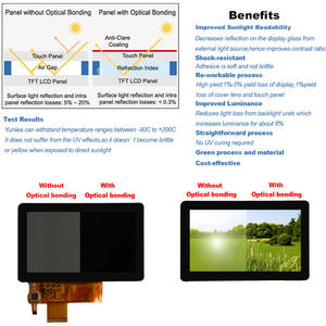 PCAP touch panel 3,5 4,3 5 7 10,1 zoll tft touch lcd screen display modul mit kapazitiven touchscreen