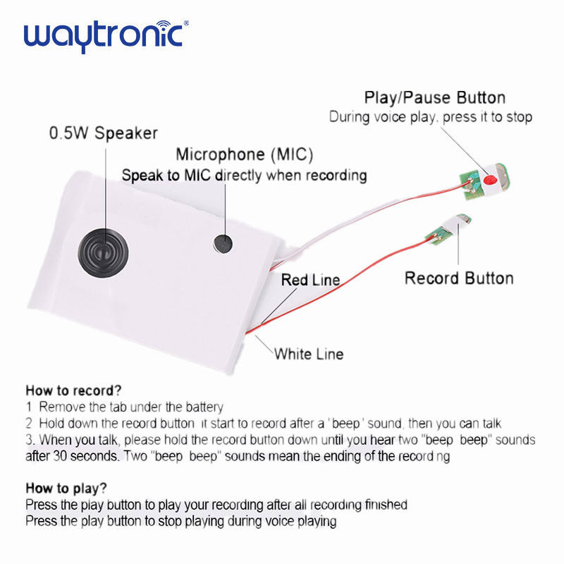 Voice Recordable Sound Playback Module with Microphone for Greeting Cards