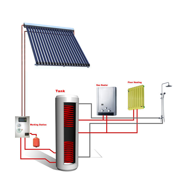 Wind Turbine And Solar Panel Hybrid System 1000WWater Boiler Solar System HeaterThermodynamic Solar Systems