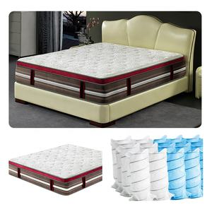 Healthy Anti-Mite Comfort Pillowtop Pocket Spring Mattress