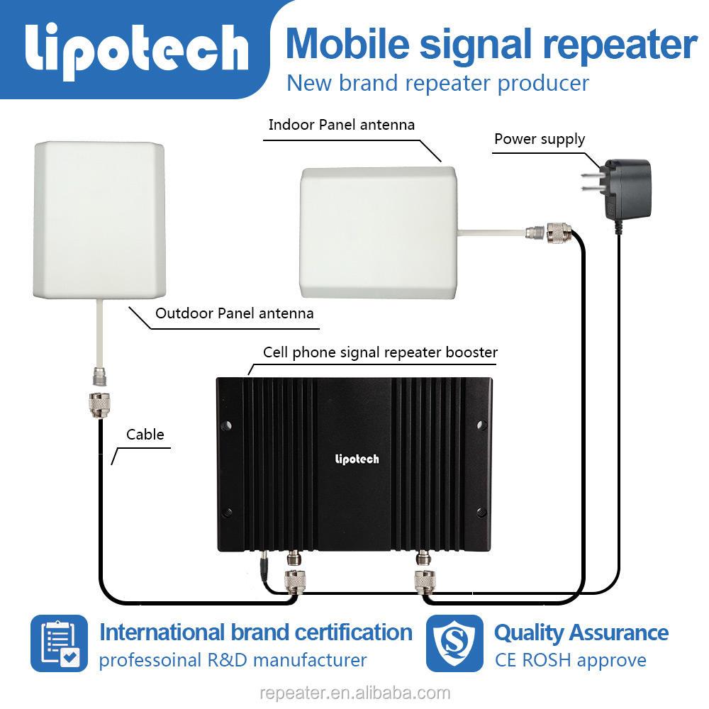 Lcd مكرر dcs repetidor celular دي <span class=keywords><strong>جيب</strong></span>ي alc 1800 ميجا هرتز البسيطة مكرر إشارة الهاتف الخليوي الداعم 70db
