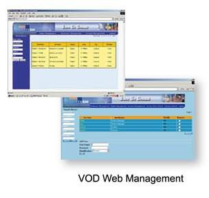 Vod video-on-demand software systeem