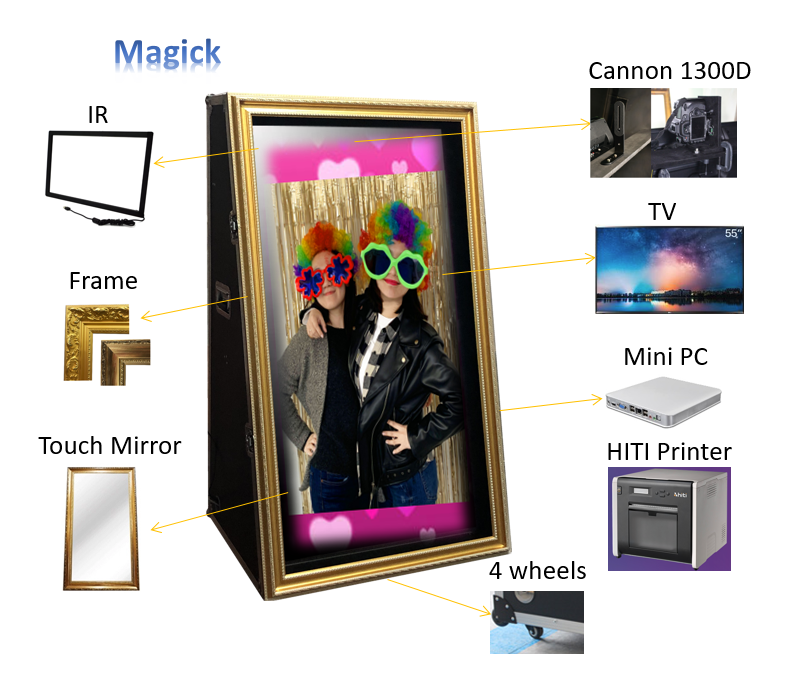 Custom Touch Screen Wholesale PhotoBooth Looking For Agent