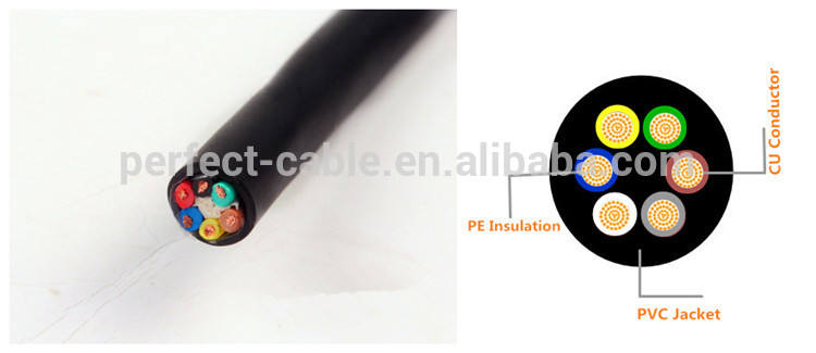 PVC Insulated Electrical Cable Wire RVV Size Copper Conductor
