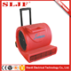 ShenLi speed China supplier hot sell snail for forge ship floor blower