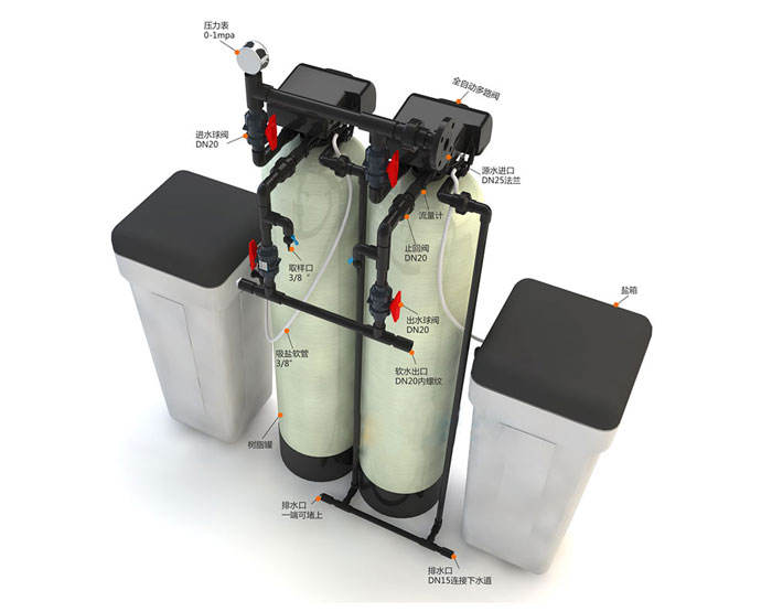 Twin-tank automatic water softener equipment for commercial and industrial water