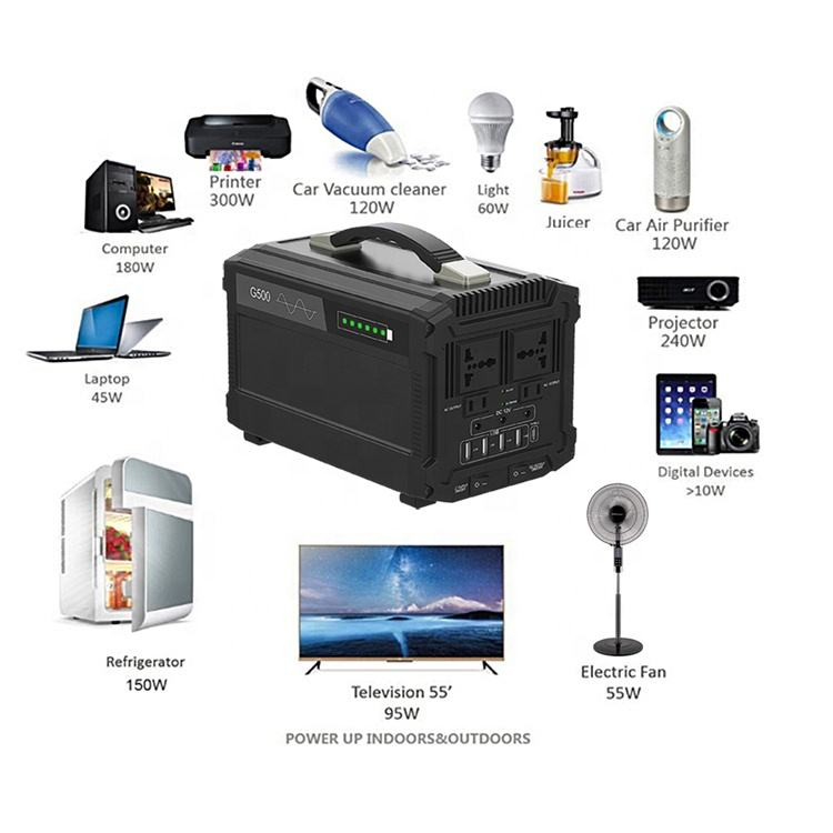 Portable Solar Power Generator 110V 220V Life-support Machine Backup battery For Emergency Use