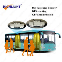 HPC086 Automated Bus Passenger Counter with SD card GPRS