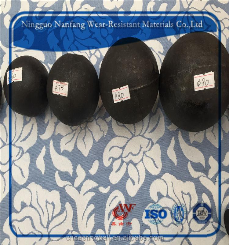 С высоким содержанием хрома легированных шлифовальные мяч для шаровой мельницы сделано в Китае
