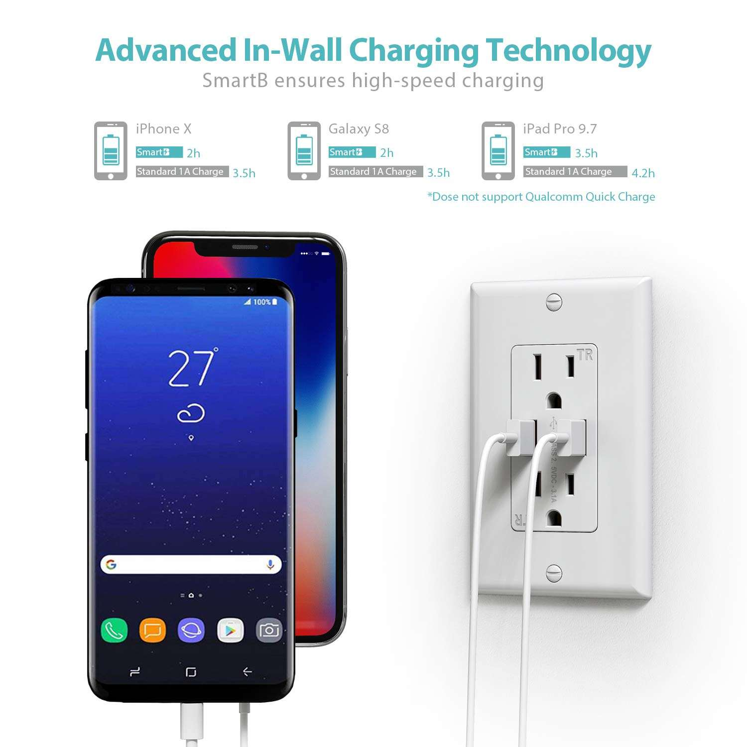 Blue Ltd RV Anhui Chensi Electronic Technology Co Chenes Type C+PD QC3.0 Dual USB Charger Socket Fast Charge Adapter with Digital Led Voltmeter Waterproof Power Outlet 5V with Cable for GPS,Mobile Phone