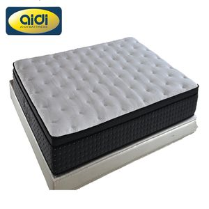 Futon Mattress Foam Suppliers