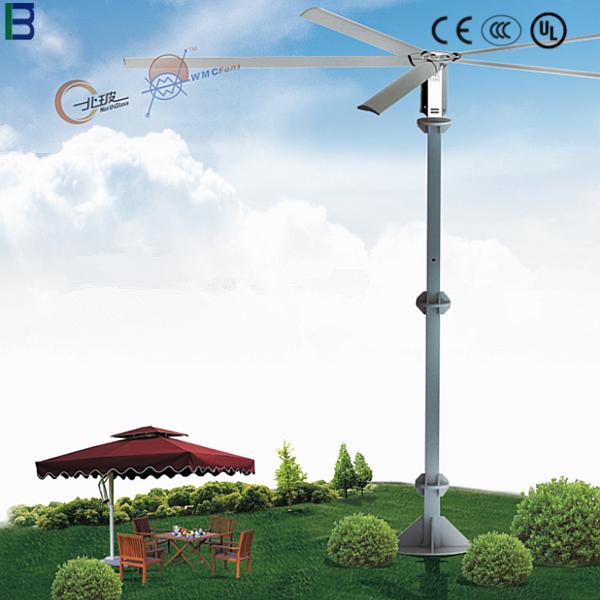 La nouvelle technologie de haute <span class=keywords><strong>sécurité</strong></span> durable meilleur prix ventilateur de ventilation industrielle