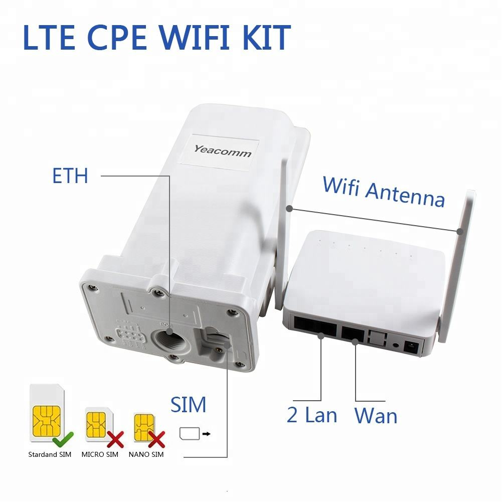 YF-P11K Yeacomm 4g LTE Outdoor Wi-Fi CPE with sim card slot