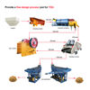 Diamond Mining Equipment Alluvial Gold Mine Processing Machine Trommel Washing Plant Rotary Scrubber of Gold Mining