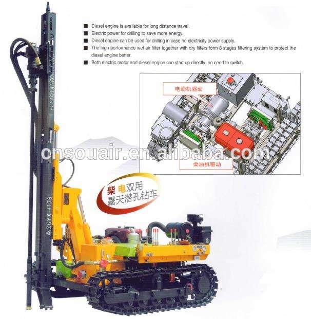 Chinois marque Vente Chaude Explosion trou SRD forage rig pour carrière site projet minier ZGYX410E