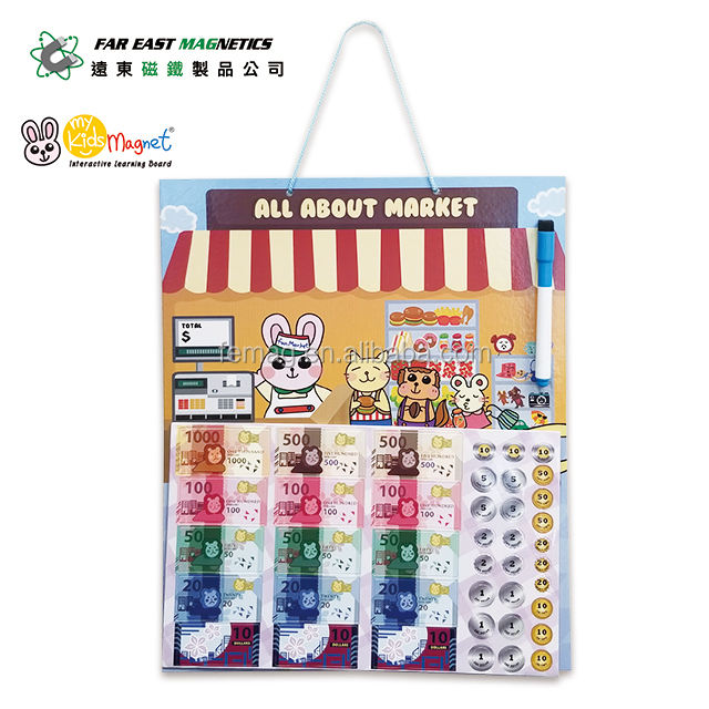 OEM Good Quality Educational Hanging multi-color All about Market Magnetic Chart