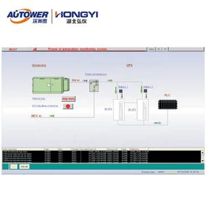Remote Monitoring Scada System From Competitive Supplier
