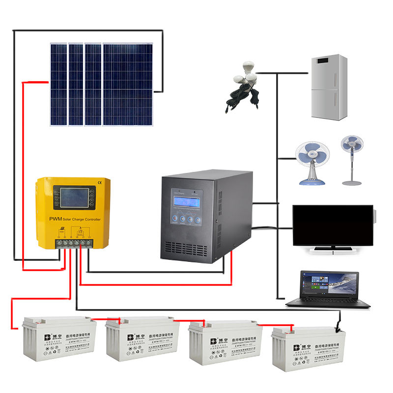 Off grid 1kW Solar Home System Kit for Refrigerator Lights TV fans with Power Inverter