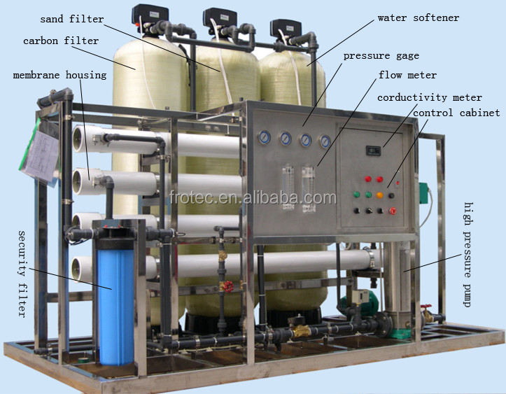 2000L Reverse Osmosis Systems Drinking Water PurificationRO Plant