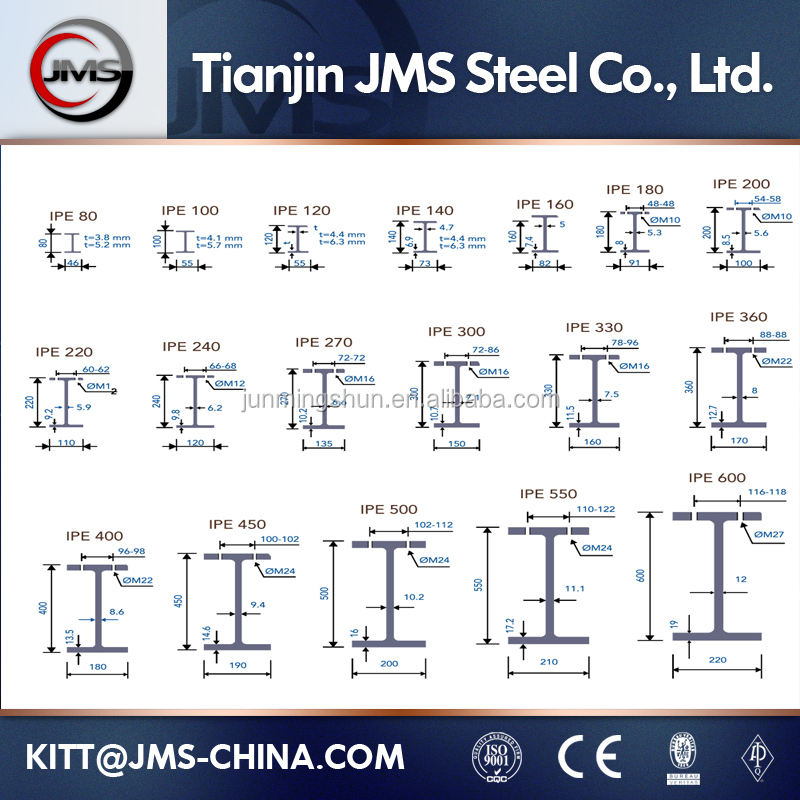 q235b h shape steel beam/h section