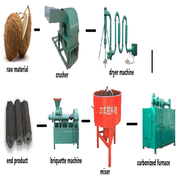 Good Quality Rice Straw Sawdust Charcoal Machine / making wood charcoal Production Line/coconut shell charcoal making