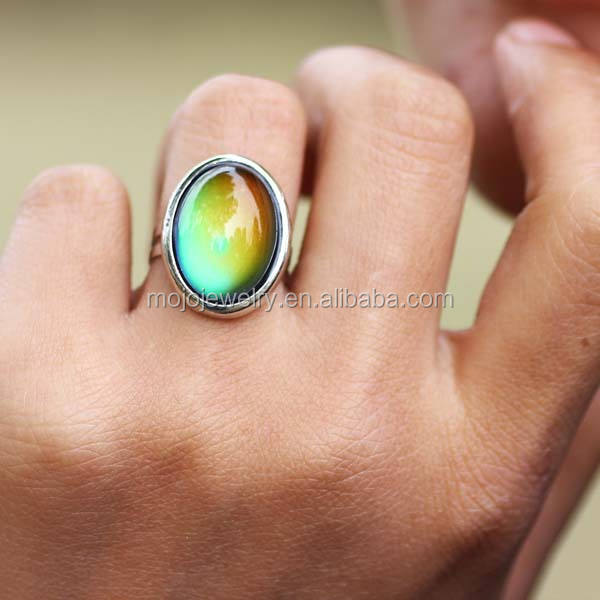 Wholesale Fashion Mood Color Changing Stone Rings