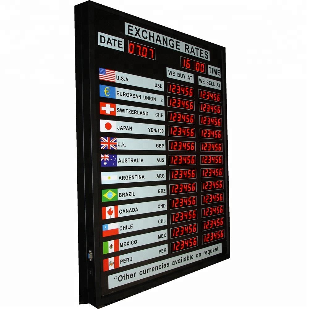high definition led display currency exchange rate board display