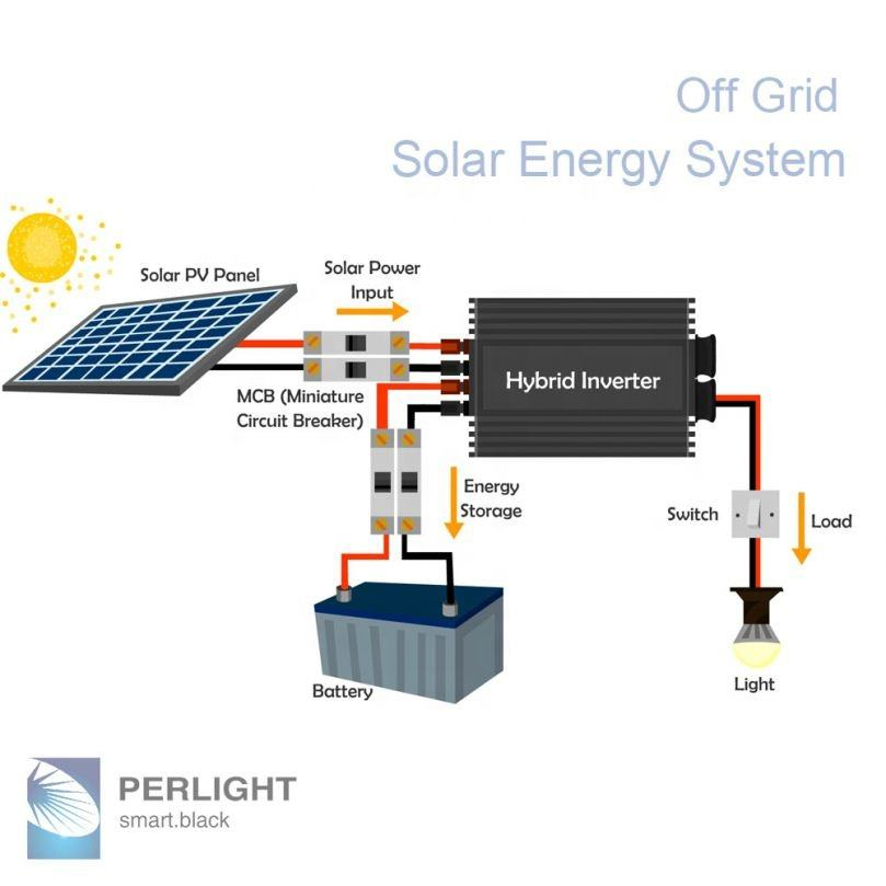 Solar Farm 100Kw 1000Kw Solar Power System 100 Kw Generator 1Mw Solar On Grid Power System Price In Germany