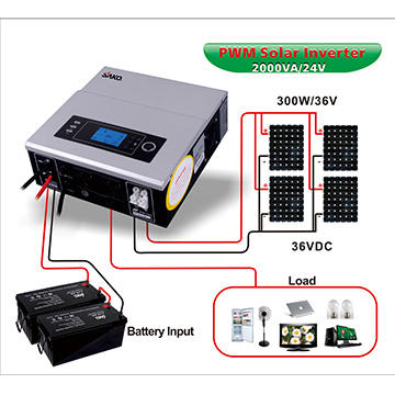 2kw 3kw 4kw 5kw 10kw 20kw 75kw 100kw on off grid tied solar power panel system for home farm camping commercial