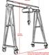 Vanbon single beam light duty gantry crane