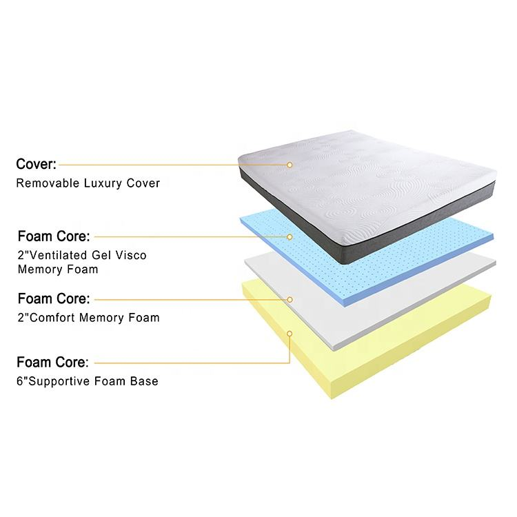 2020 Hot Selling Matras Luxe Cooling Gel Memory Foam Queen Size Matras Bed