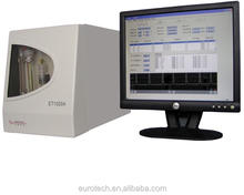 Combustion Total Organic carbon TOC analyzer