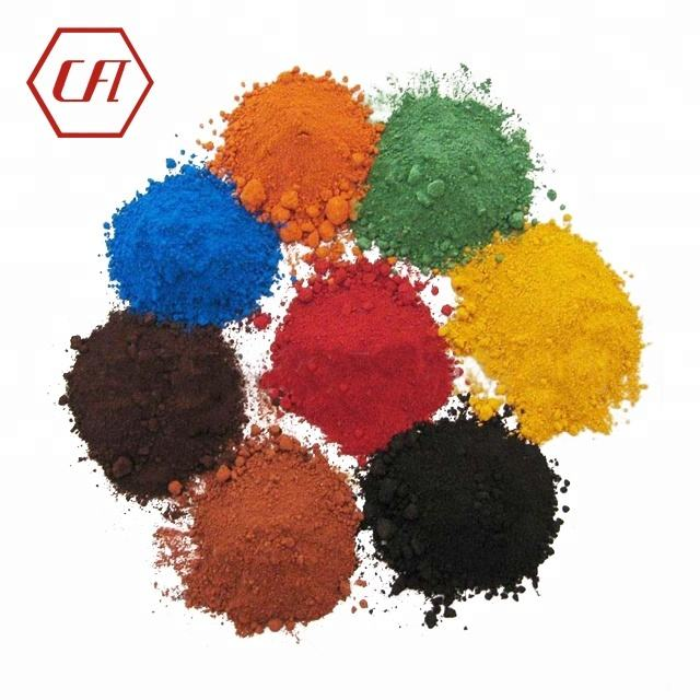 Coating painting Iron oxide red yellow black pigment