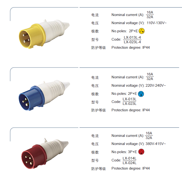 industrial plug and industrial socket IP44 IP67 electric industrial plug