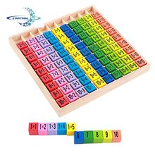 Multiplying Keyboard Counting Montessori educational toys Table Math Toy