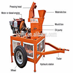 sy1-20 hydraulic interlocking brick machine in kenya