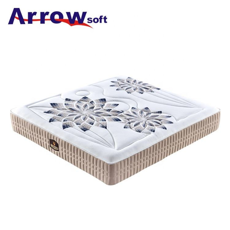 3cm high compress foam encased electric motor rolled up mattress