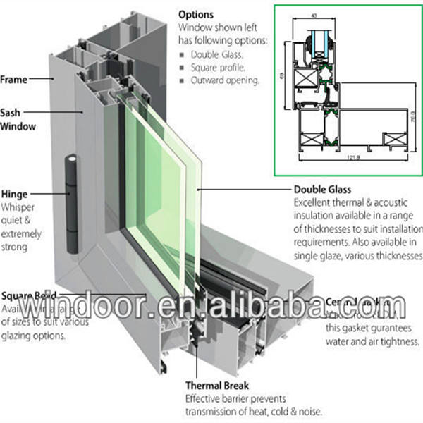 United States construction standard Aluminum Glass door window fixed Folding/Swing/Sliding USA Aluminum window
