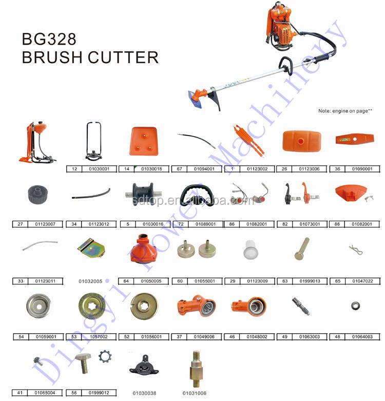 tree trimming machine /grass cutter BG328