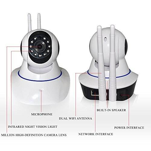 Auto Safety Wireless HD 720P Security Network Surveillance Camera, Remote Motion Detect Alert Infrared Night Vision
