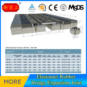 Rubber Expansion Joints for Bridge