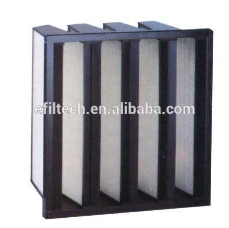 качество f5-f9 производитель воздушный фильтр синтетического havc <span class=keywords><strong>подушки</strong></span> фильтр