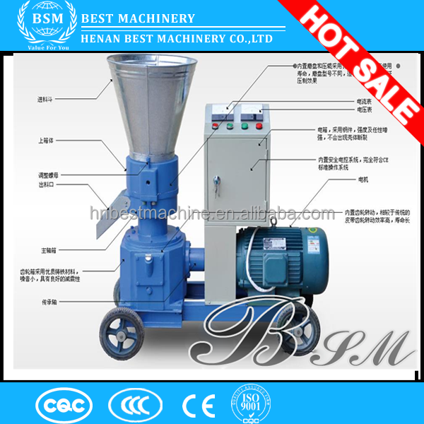 Malaysia hot sale palm fiber wood pellet machine/wood pellet mill price
