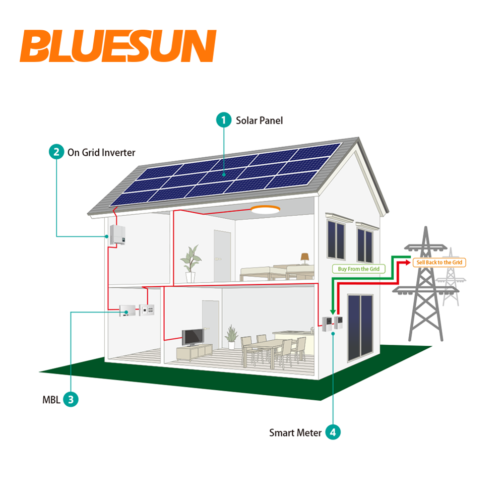 Bluesun tata on grid solar system 60kw 70kw solar panel energy power home system india price