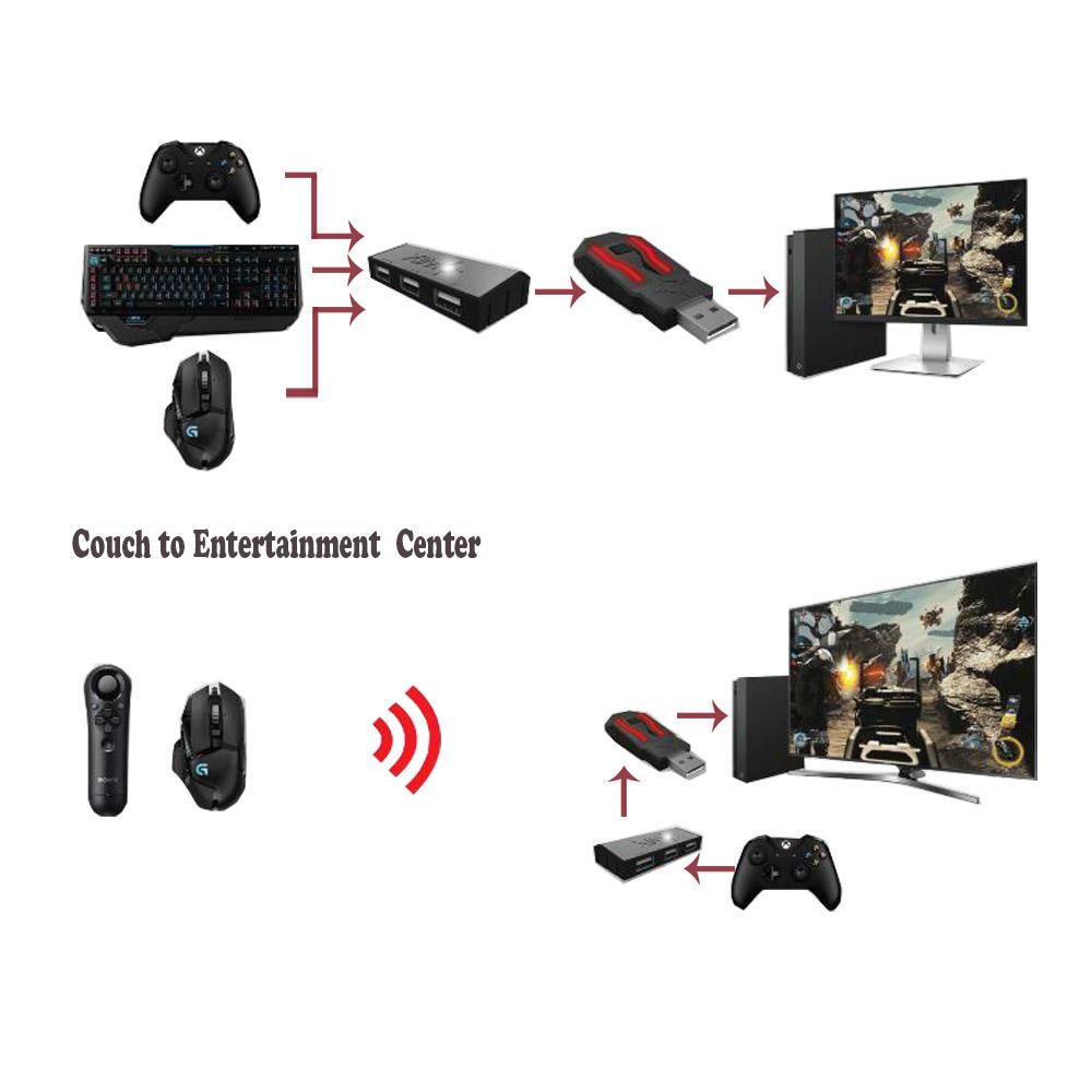 Finden Sie Hohe Qualität Xbox Foshan Hersteller und Xbox