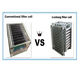 ESP electrostatic precipitator highefficient waste gas disposal product